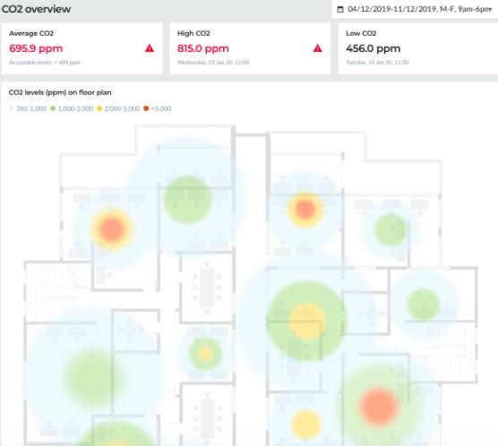 OpenSensors - Environmental data
